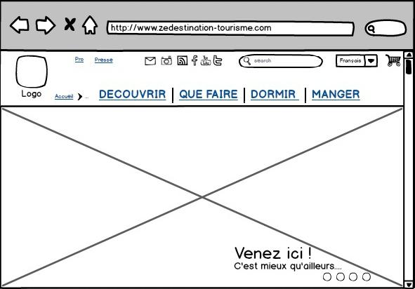Vers une standardisation webdesign ?